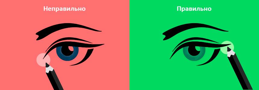 Как сделать ровную подводку для глаз